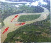 Схожесть потока в реке с током в цепи
